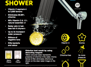Showerhead that delivers vitamin C and eliminates chlorine